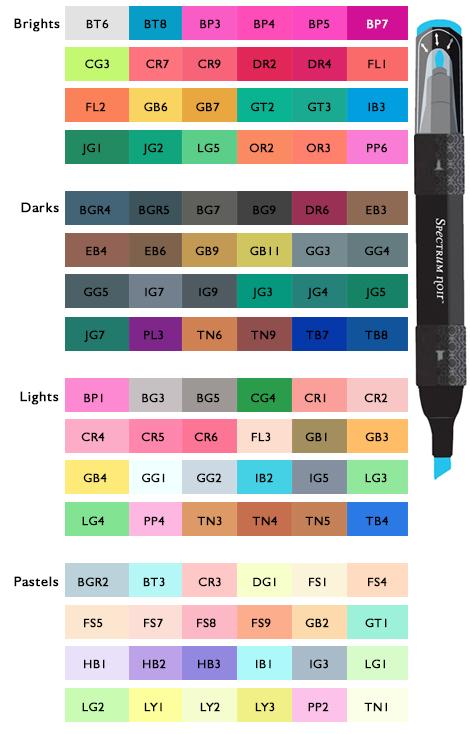Spectrum Noir Markers 24 Sets Color Charts